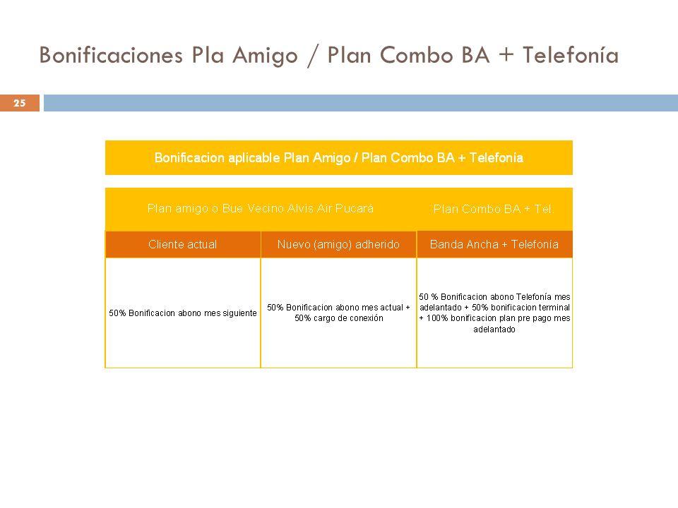 Bonificaciones Pla Amigo / Plan Combo BA + Telefonía 25