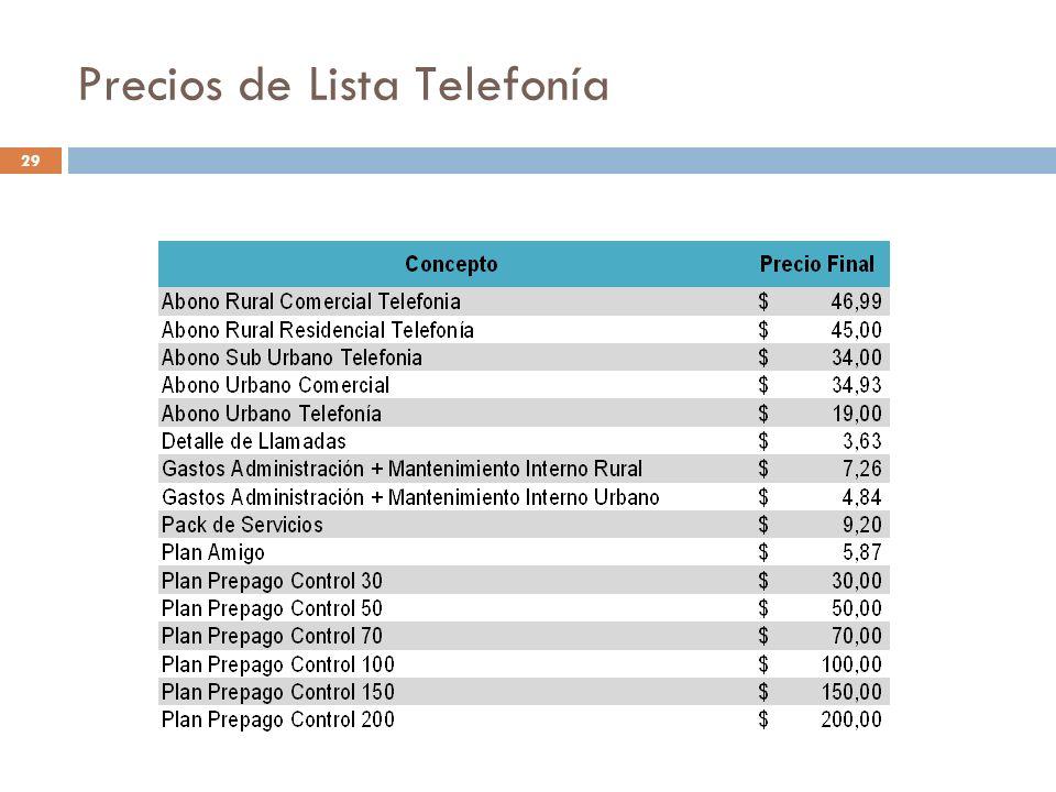 Precios de Lista Telefonía 29