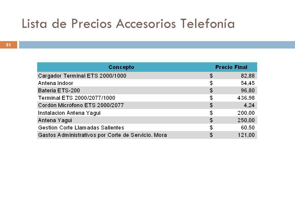 Lista de Precios Accesorios Telefonía 31