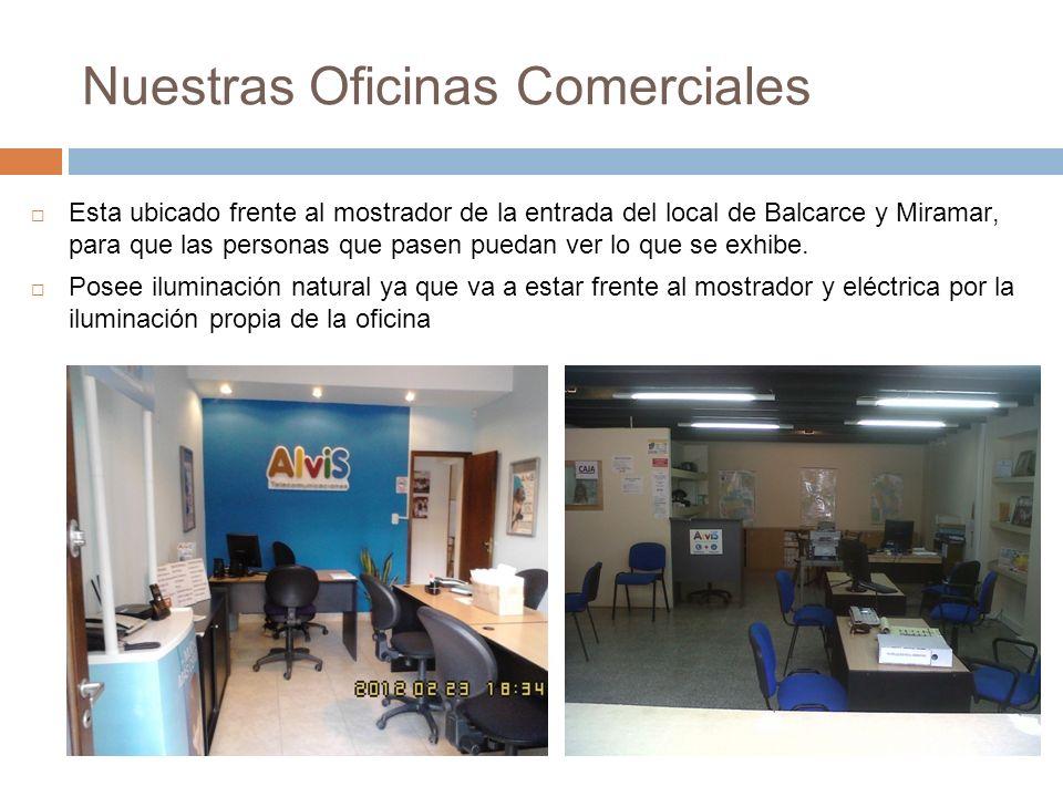 Nuestras Oficinas Comerciales Esta ubicado frente al mostrador de la entrada del local de Balcarce y Miramar, para que las personas que pasen puedan ver lo que se exhibe.