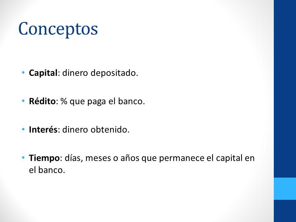 Conceptos Capital: dinero depositado. Rédito: % que paga el banco. Interés: dinero obtenido. Tiempo: días, meses o años que permanece el capital en el