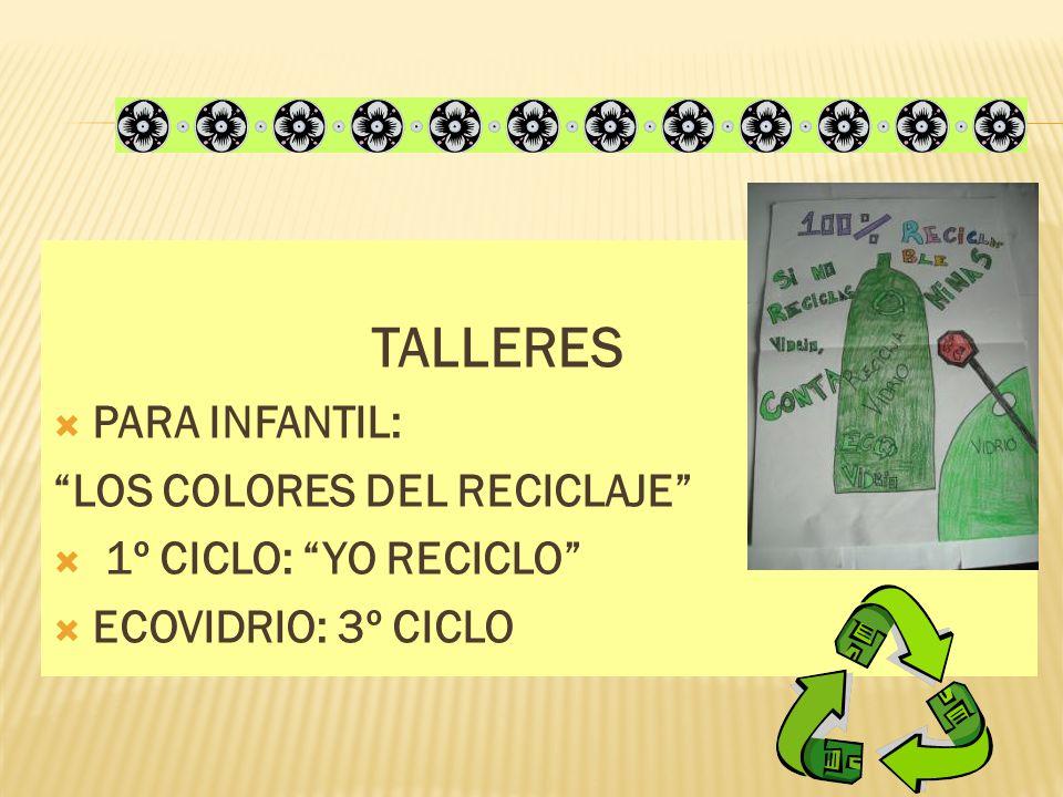 TALLERES PARA INFANTIL: LOS COLORES DEL RECICLAJE 1º CICLO: YO RECICLO ECOVIDRIO: 3º CICLO