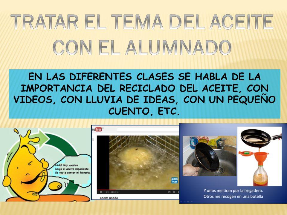 EN LAS DIFERENTES CLASES SE HABLA DE LA IMPORTANCIA DEL RECICLADO DEL ACEITE, CON VIDEOS, CON LLUVIA DE IDEAS, CON UN PEQUEÑO CUENTO, ETC.
