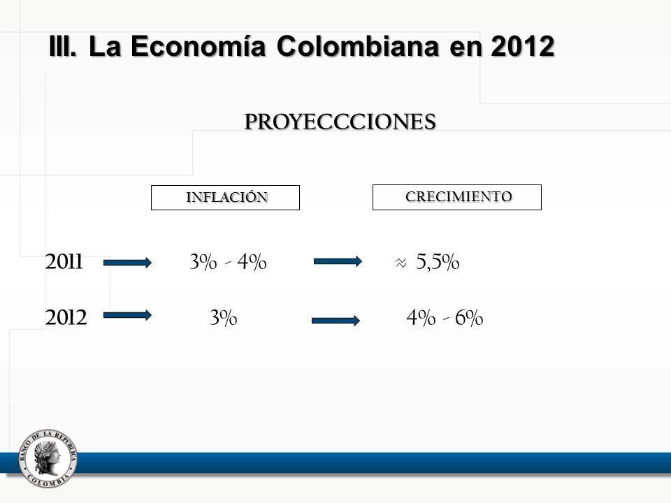 III. La Economía Colombiana en 2012 PROYECCCIONES 2011 3% - 4% 5,5% 2012 3% 4% - 6% INFLACIÓN CRECIMIENTO