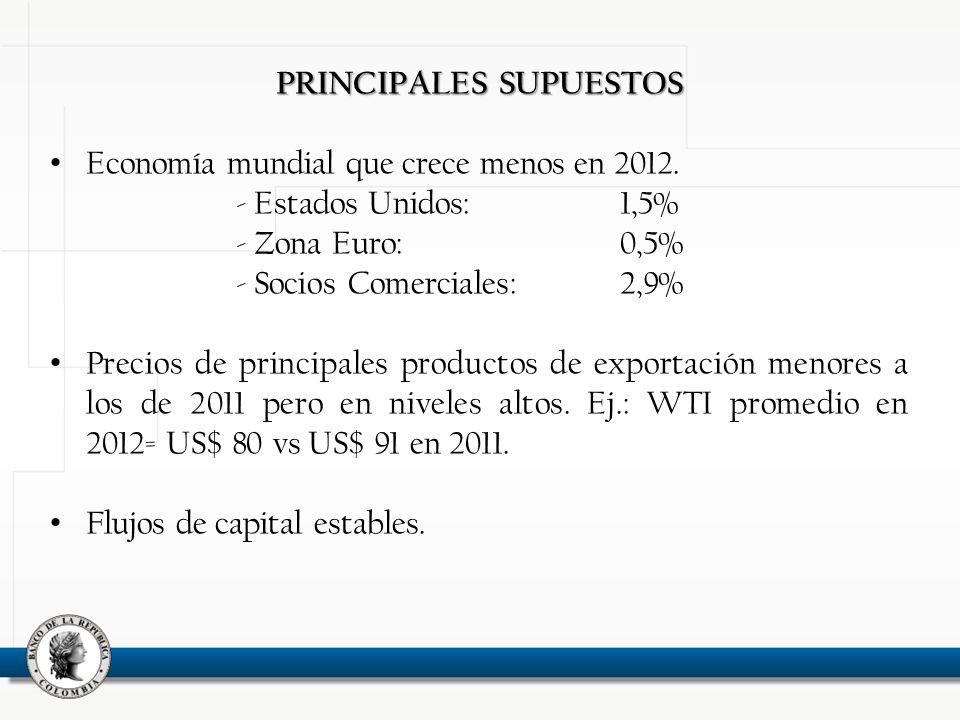 PRINCIPALES SUPUESTOS Economía mundial que crece menos en 2012.