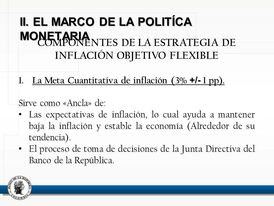II. EL MARCO DE LA POLITÍCA MONETARIA COMPONENTES DE LA ESTRATEGIA DE INFLACIÓN OBJETIVO FLEXIBLE 1.La Meta Cuantitativa de inflación (3% +/- 1 pp). S