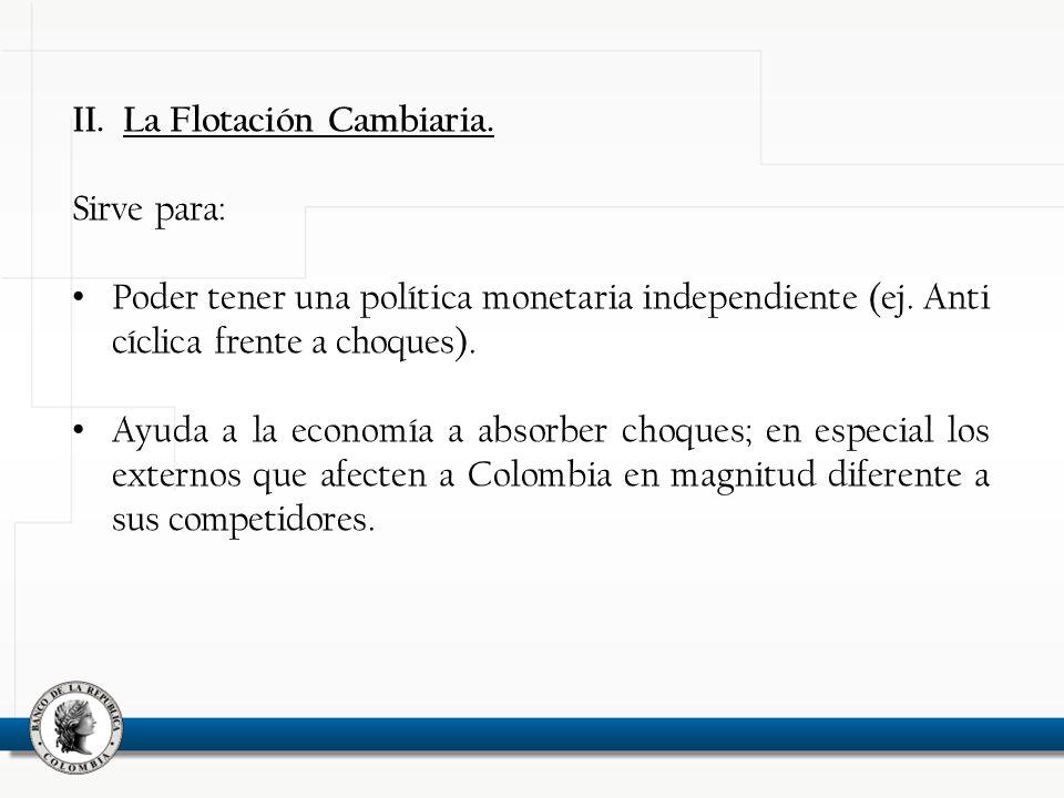 II. La Flotación Cambiaria. Sirve para: Poder tener una política monetaria independiente (ej.