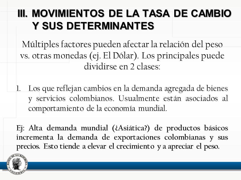 III. MOVIMIENTOS DE LA TASA DE CAMBIO Y SUS DETERMINANTES Múltiples factores pueden afectar la relación del peso vs. otras monedas (ej. El Dólar). Los