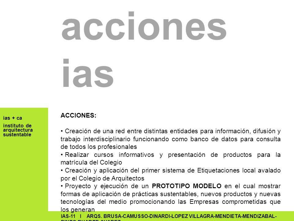ias + ca instituto de arquitectura sustentable IAS-11 I ARQS. BRUSA-CAMUSSO-DINARDI-LOPEZ VILLAGRA-MENDIETA-MENDIZABAL- PINTO-RUARTE-SUAREZ ACCIONES: