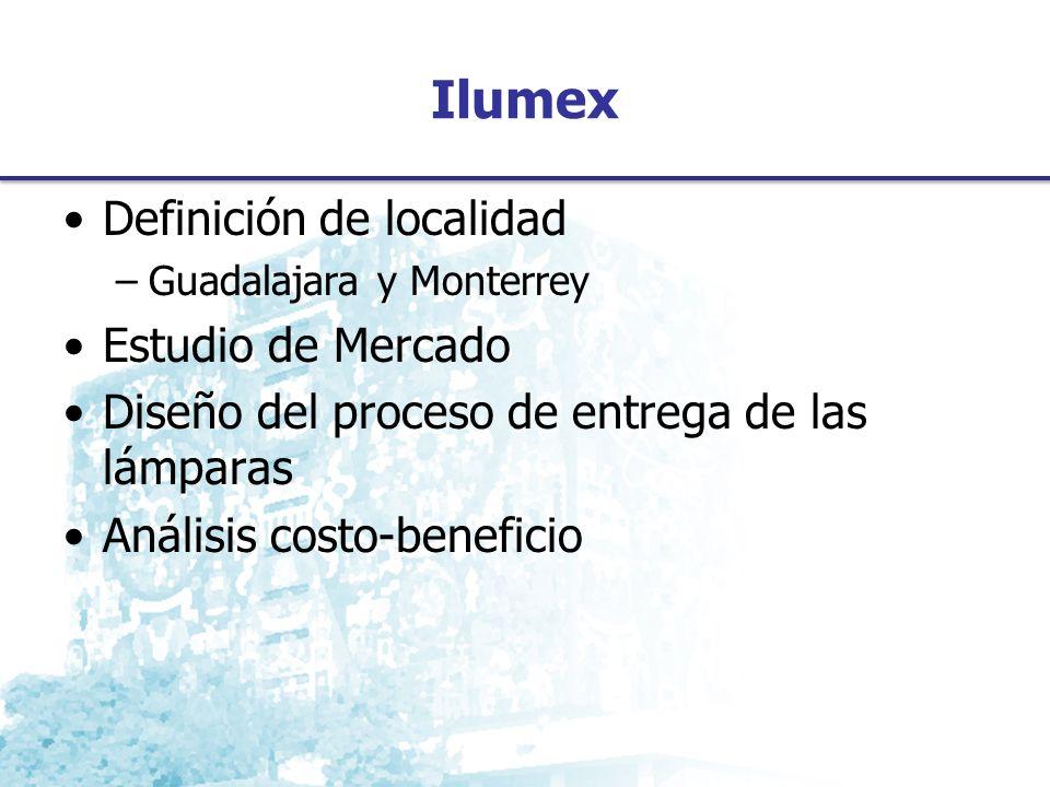 Ilumex Definición de localidad –Guadalajara y Monterrey Estudio de Mercado Diseño del proceso de entrega de las lámparas Análisis costo-beneficio