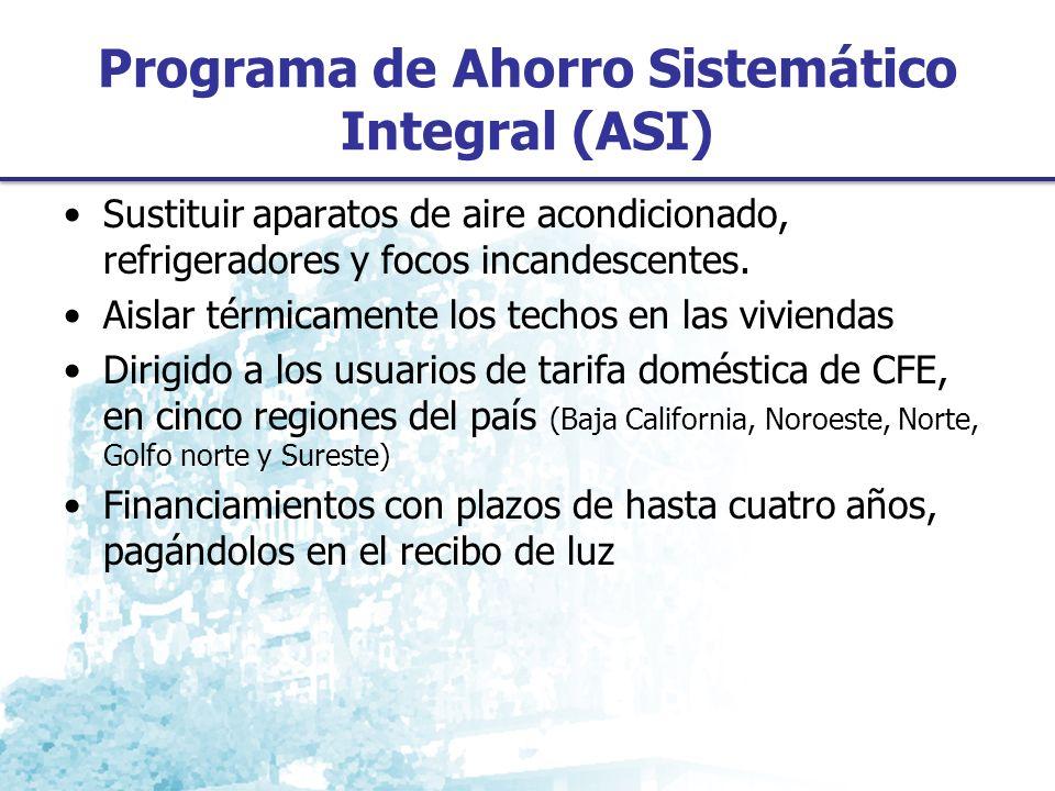 Programa de Ahorro Sistemático Integral (ASI) Sustituir aparatos de aire acondicionado, refrigeradores y focos incandescentes.