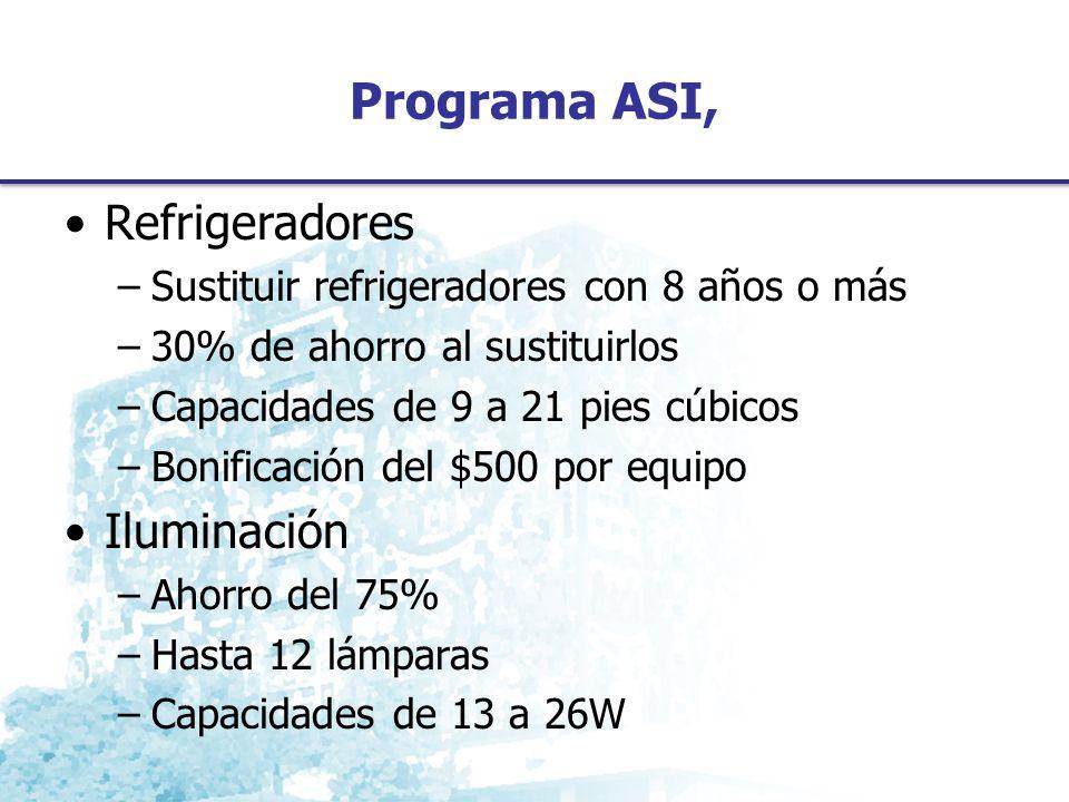 Programa ASI, Refrigeradores –Sustituir refrigeradores con 8 años o más –30% de ahorro al sustituirlos –Capacidades de 9 a 21 pies cúbicos –Bonificación del $500 por equipo Iluminación –Ahorro del 75% –Hasta 12 lámparas –Capacidades de 13 a 26W