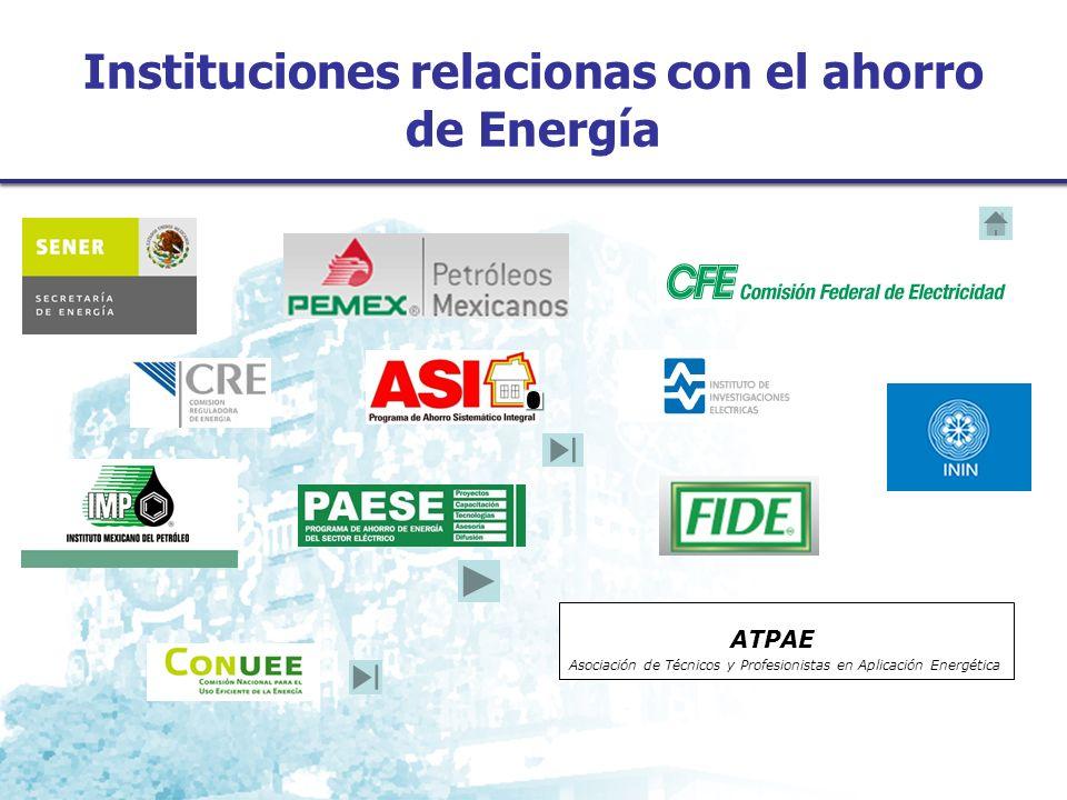 Instituciones relacionas con el ahorro de Energía ATPAE Asociación de Técnicos y Profesionistas en Aplicación Energética