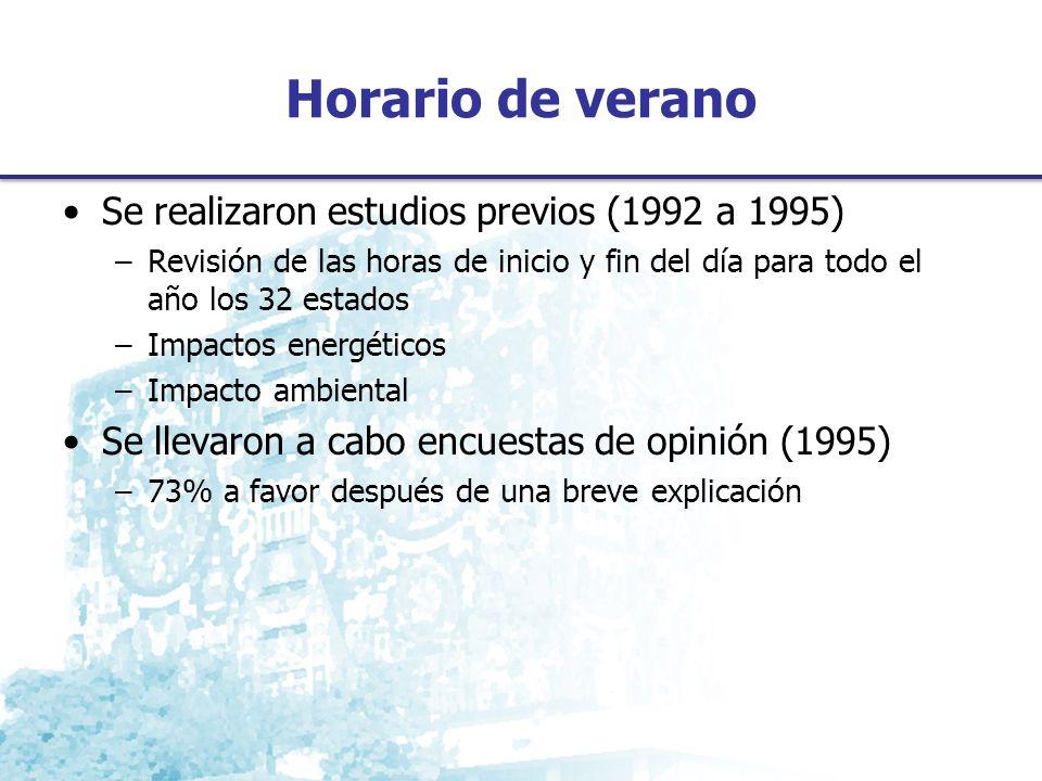 Horario de verano Se realizaron estudios previos (1992 a 1995) –Revisión de las horas de inicio y fin del día para todo el año los 32 estados –Impactos energéticos –Impacto ambiental Se llevaron a cabo encuestas de opinión (1995) –73% a favor después de una breve explicación