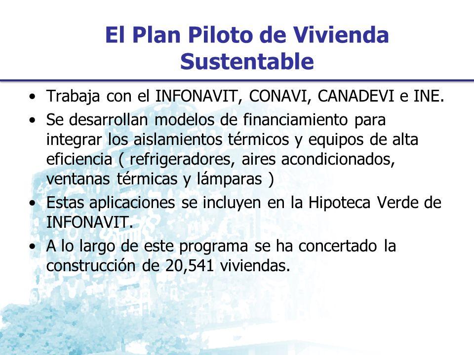 El Plan Piloto de Vivienda Sustentable Trabaja con el INFONAVIT, CONAVI, CANADEVI e INE.