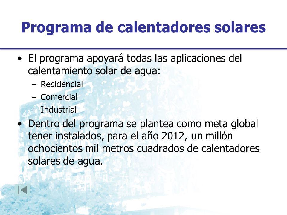 Programa de calentadores solares El programa apoyará todas las aplicaciones del calentamiento solar de agua: –Residencial –Comercial –Industrial Dentro del programa se plantea como meta global tener instalados, para el año 2012, un millón ochocientos mil metros cuadrados de calentadores solares de agua.