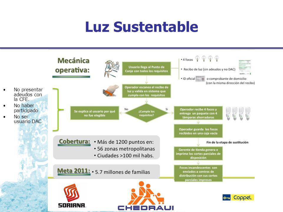 Luz Sustentable No presentar adeudos con la CFE. No haber participado No ser usuario DAC