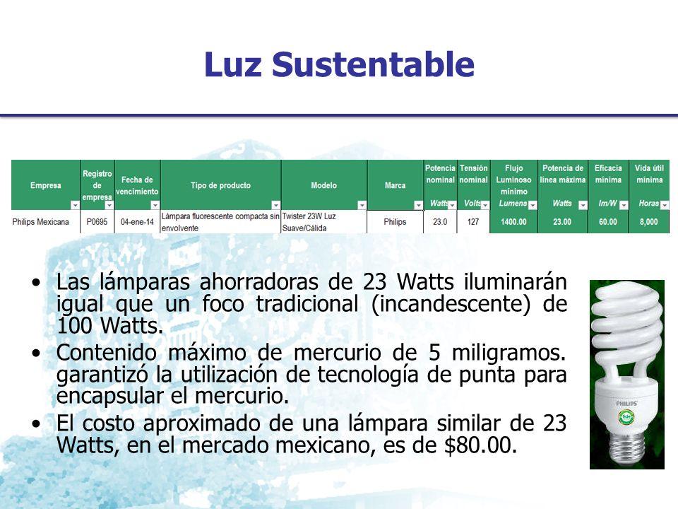 Luz Sustentable Las lámparas ahorradoras de 23 Watts iluminarán igual que un foco tradicional (incandescente) de 100 Watts.