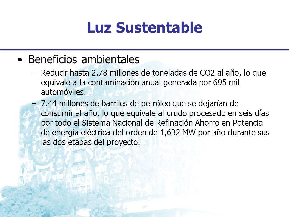 Luz Sustentable Beneficios ambientales –Reducir hasta 2.78 millones de toneladas de CO2 al año, lo que equivale a la contaminación anual generada por 695 mil automóviles.
