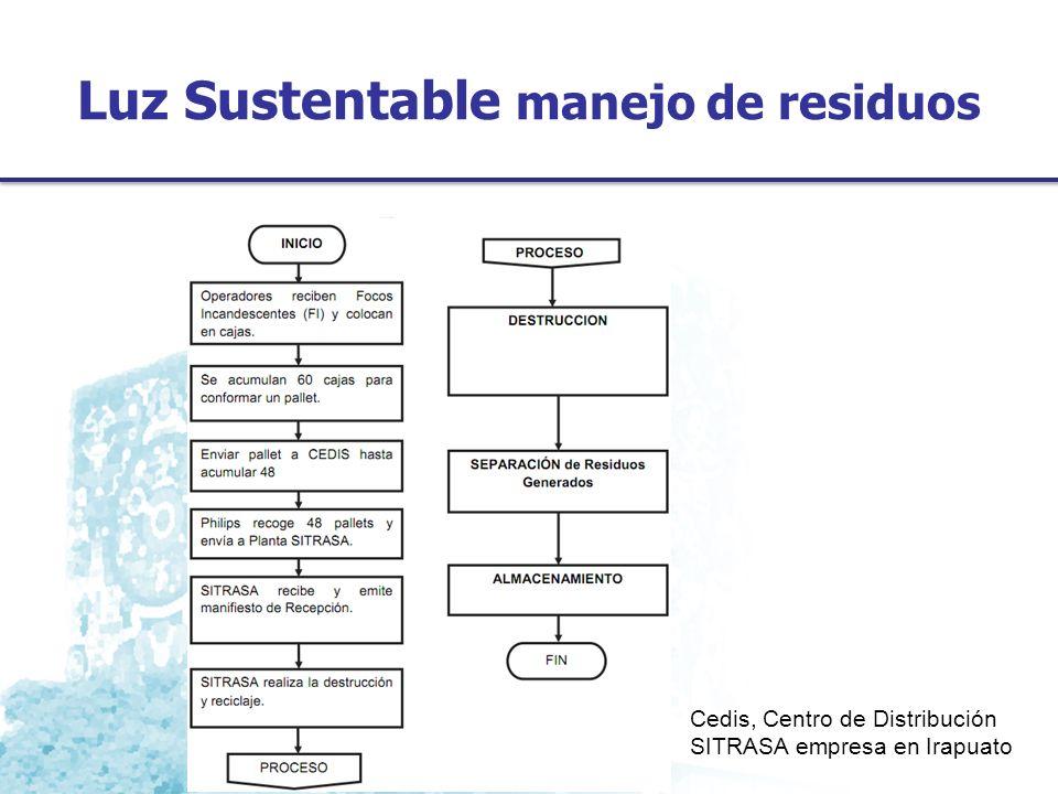 Luz Sustentable manejo de residuos Cedis, Centro de Distribución SITRASA empresa en Irapuato