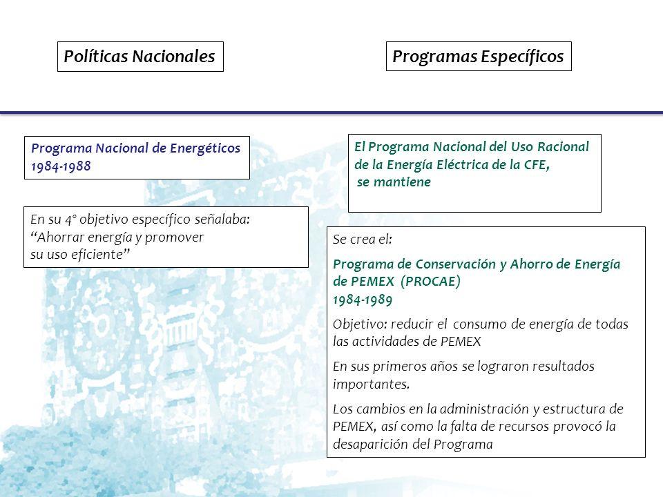 Programa Nacional de Modernización Energética 1989-1994 Programa de Ahorro de Energía del Sector Eléctrico (PAESE) 1989 En su 3 a línea estratégica señalaba: Internamente, como consumidor de energía para su transformación, incrementar el uso eficiente de la energía, externamente, racionalizar la demanda con la participación activa de la sociedad en su conjunto Objetivos: Producir y distribuir electricidad al menor costo y consumo de energéticos primarios Optimizar el uso de la electricidad en el sector productivo y el residencial Comisión Nacional para el Ahorro de Energía (CONAE) 1989 Misión: Coordinar y promover acciones para el aprovechamiento eficiente de los recursos energéticos renovables y no renovables Políticas Nacionales Programas Específicos