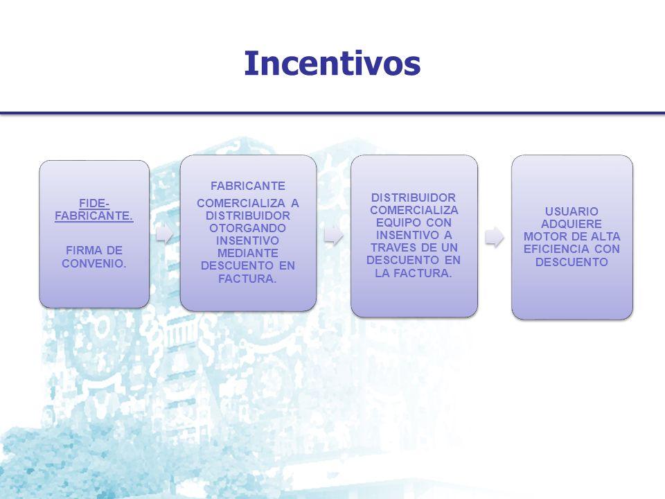 Incentivos FIDE- FABRICANTE.FIRMA DE CONVENIO.