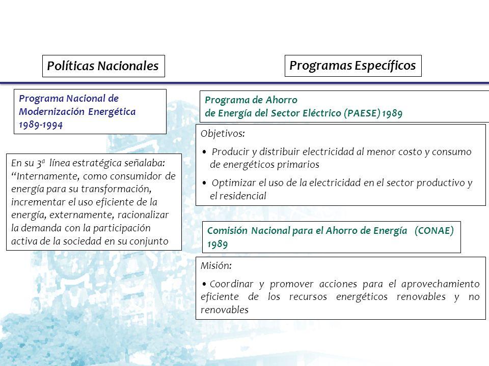 Fideicomiso para el Ahorro de Energía Eléctrica (FIDE) 1990 Misión: Promover e inducir con acciones y resultados concretos, el ahorro de energía eléctrica entre los usuarios Programa de Desarrollo y Reestructuración del Sector de la Energía 1995-2000 Objetivos y prioridades de este Programa fueron: Mantener la rectoría del Estado Reestructurar el sector energético Fomentar la participación privada en el sector Asegurar la estricta observancia del marco regulatorio existente Asegurar la satisfacción de la demanda de energía Lograr la máxima eficiencia económica del sector Incorporar consideraciones económicas, financieras y de carácter productivo-social de los precios y tarifas energéticas.