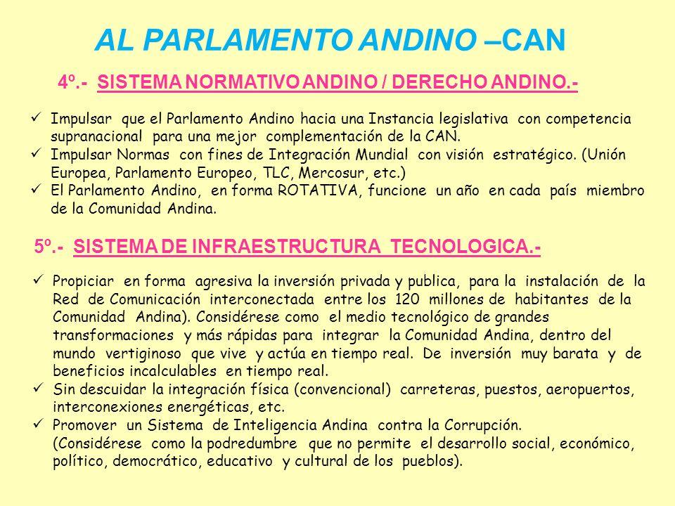 AL PARLAMENTO ANDINO – CAN 2º.- SISTEMA COMERCIAL y FINANCIERO.- Creación de BANCO MYPE ANDINO, y que otorgue prestamos a una tasa de interés Internac