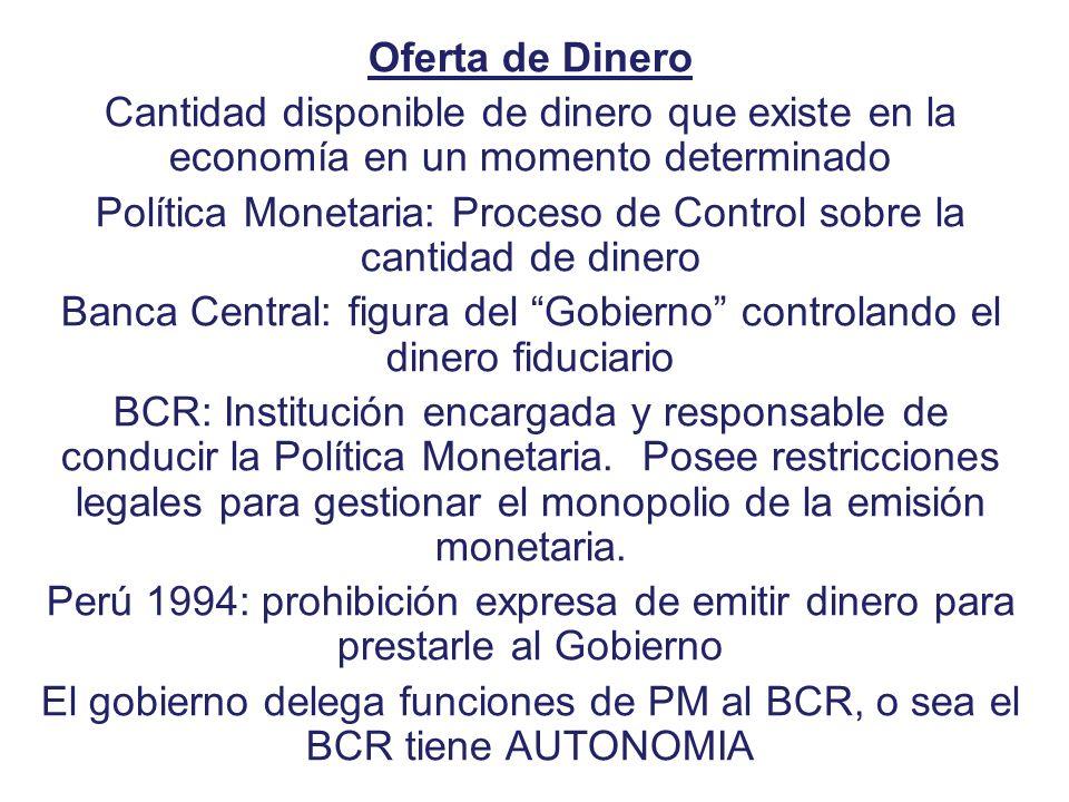 Oferta de Dinero Cantidad disponible de dinero que existe en la economía en un momento determinado Política Monetaria: Proceso de Control sobre la can