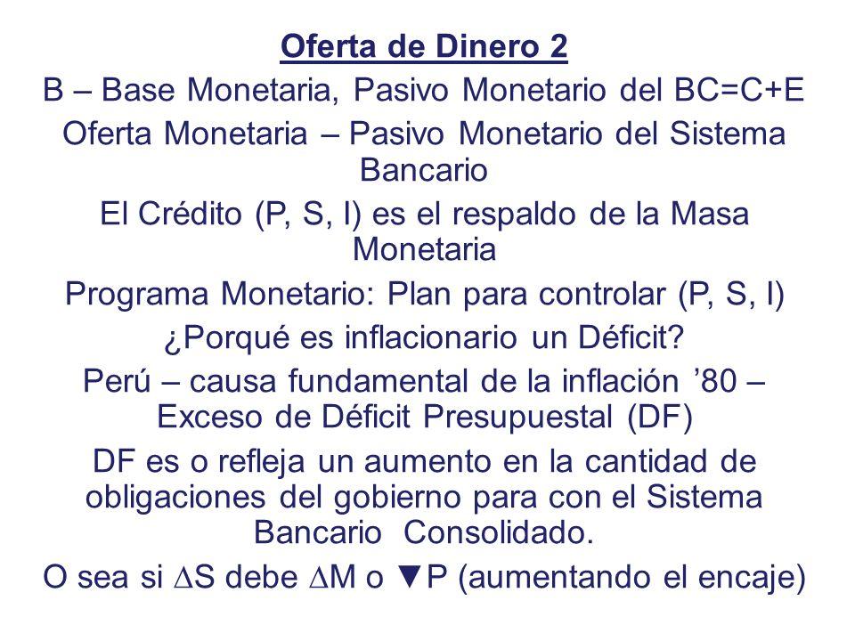 Oferta de Dinero 2 B – Base Monetaria, Pasivo Monetario del BC=C+E Oferta Monetaria – Pasivo Monetario del Sistema Bancario El Crédito (P, S, I) es el