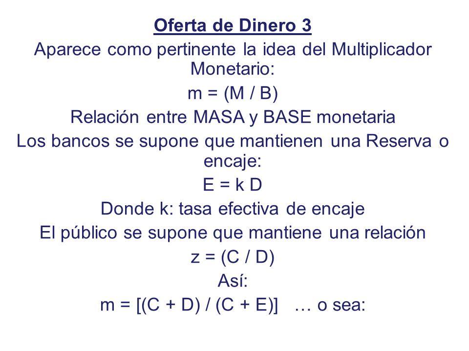 Oferta de Dinero 3 Aparece como pertinente la idea del Multiplicador Monetario: m = (M / B) Relación entre MASA y BASE monetaria Los bancos se supone