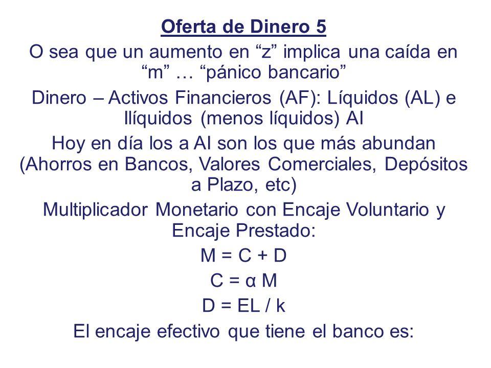 Oferta de Dinero 5 O sea que un aumento en z implica una caída en m … pánico bancario Dinero – Activos Financieros (AF): Líquidos (AL) e Ilíquidos (me