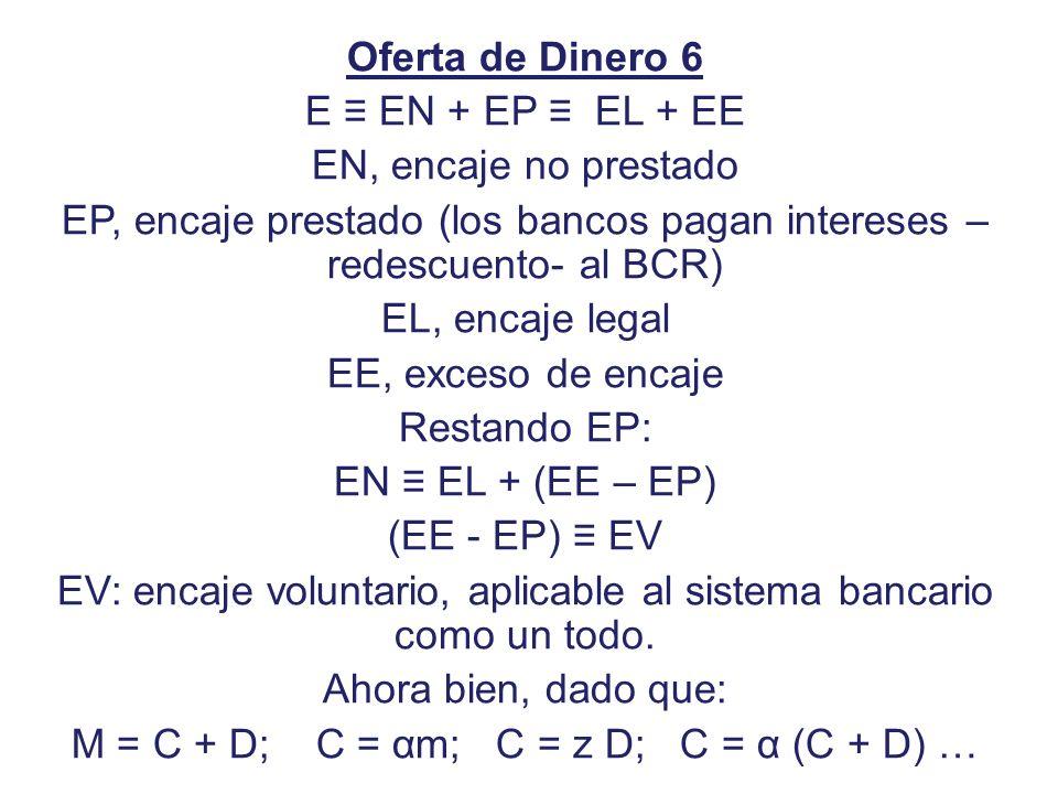 Oferta de Dinero 6 E EN + EP EL + EE EN, encaje no prestado EP, encaje prestado (los bancos pagan intereses – redescuento- al BCR) EL, encaje legal EE