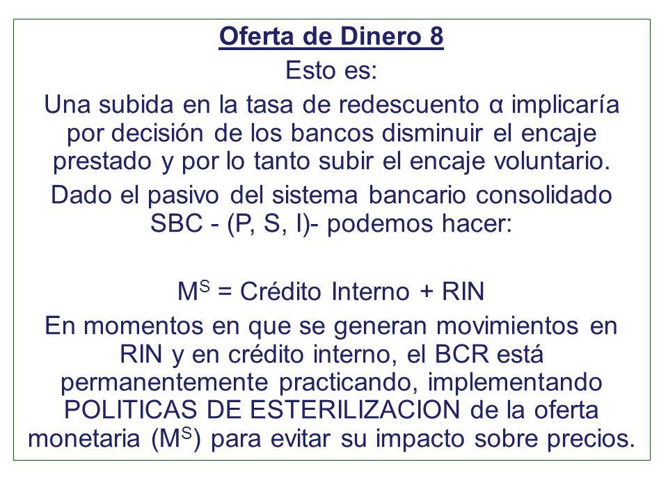 Oferta de Dinero 8 Esto es: Una subida en la tasa de redescuento α implicaría por decisión de los bancos disminuir el encaje prestado y por lo tanto s