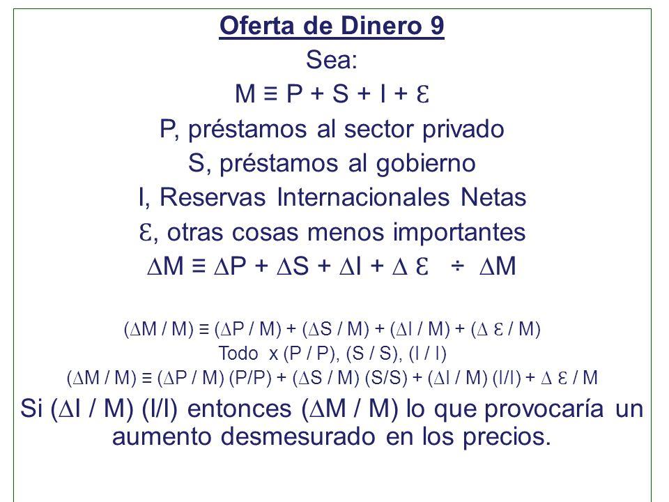 Oferta de Dinero 9 Sea: M P + S + I + Ɛ P, préstamos al sector privado S, préstamos al gobierno I, Reservas Internacionales Netas Ɛ, otras cosas menos