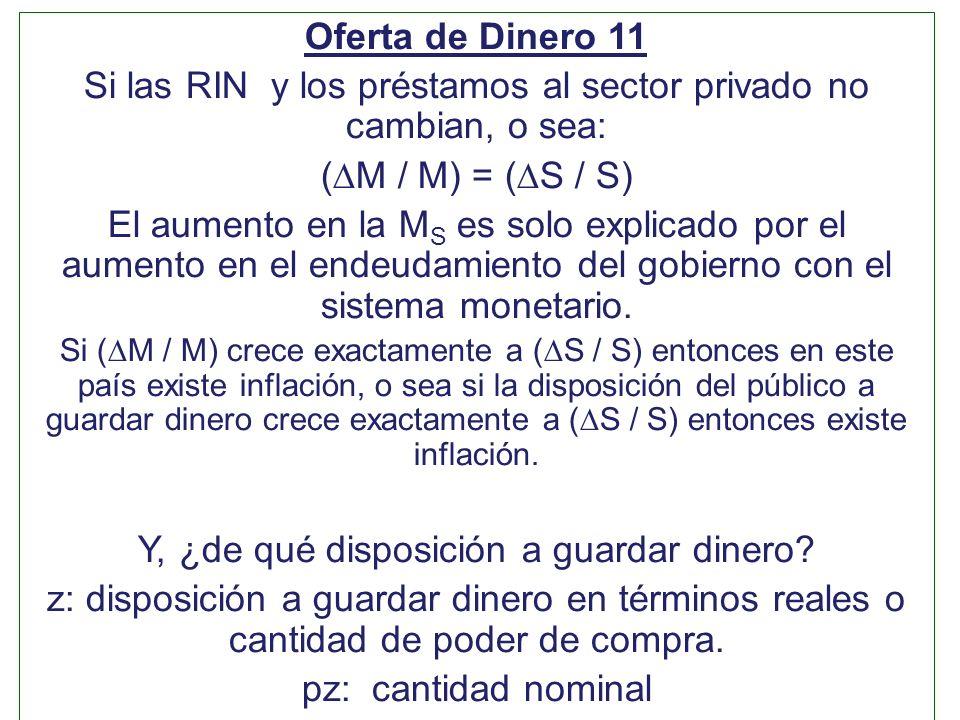 Oferta de Dinero 11 Si las RIN y los préstamos al sector privado no cambian, o sea: (M / M) = (S / S) El aumento en la M S es solo explicado por el au