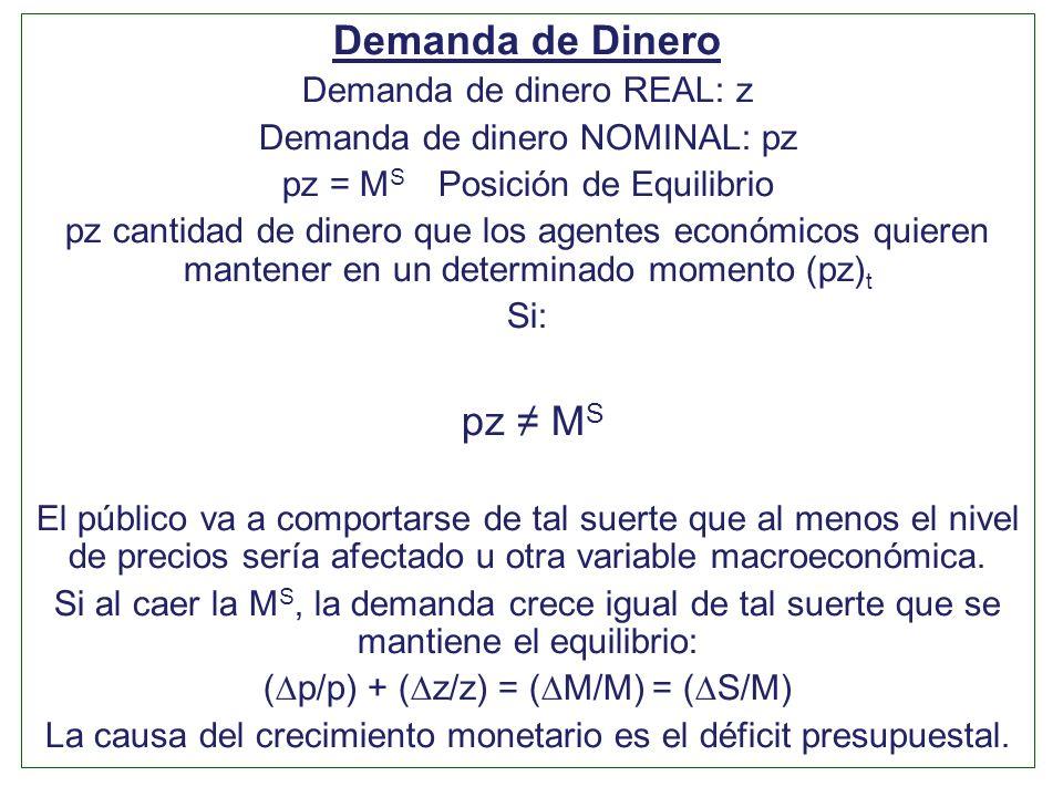 Demanda de Dinero Demanda de dinero REAL: z Demanda de dinero NOMINAL: pz pz = M S Posición de Equilibrio pz cantidad de dinero que los agentes económ