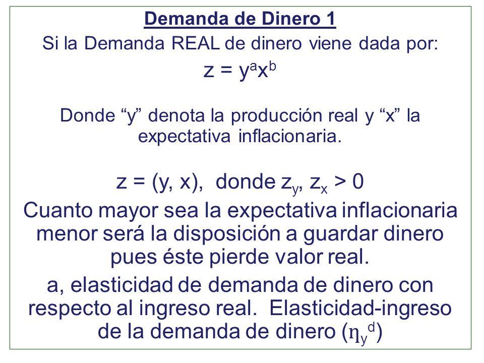 Demanda de Dinero 1 Si la Demanda REAL de dinero viene dada por: z = y a x b Donde y denota la producción real y x la expectativa inflacionaria. z = (
