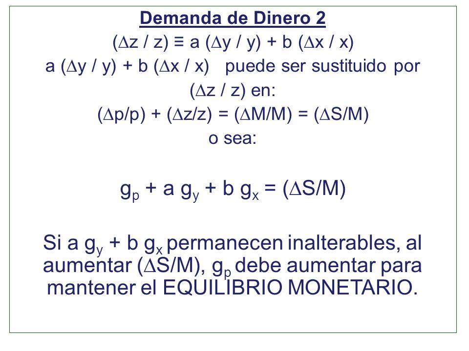 Demanda de Dinero 2 (z / z) a (y / y) + b (x / x) a (y / y) + b (x / x) puede ser sustituido por (z / z) en: (p/p) + (z/z) = (M/M) = (S/M) o sea: g p