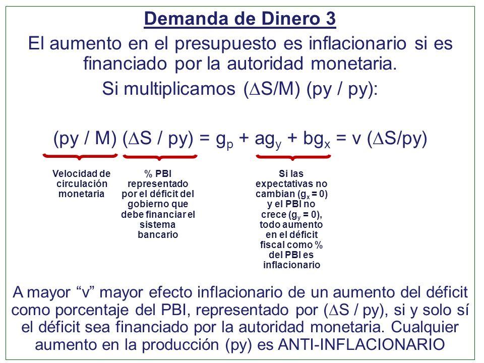 Demanda de Dinero 3 El aumento en el presupuesto es inflacionario si es financiado por la autoridad monetaria. Si multiplicamos (S/M) (py / py): (py /