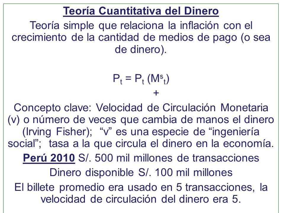 Teoría Cuantitativa del Dinero Teoría simple que relaciona la inflación con el crecimiento de la cantidad de medios de pago (o sea de dinero). P t = P