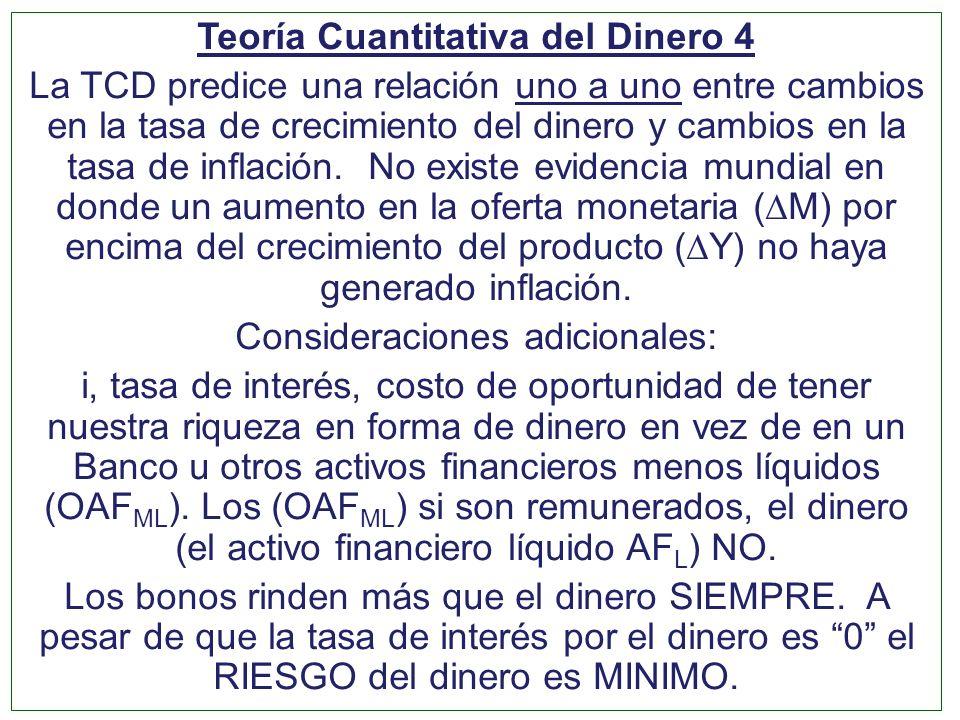 Teoría Cuantitativa del Dinero 4 La TCD predice una relación uno a uno entre cambios en la tasa de crecimiento del dinero y cambios en la tasa de infl