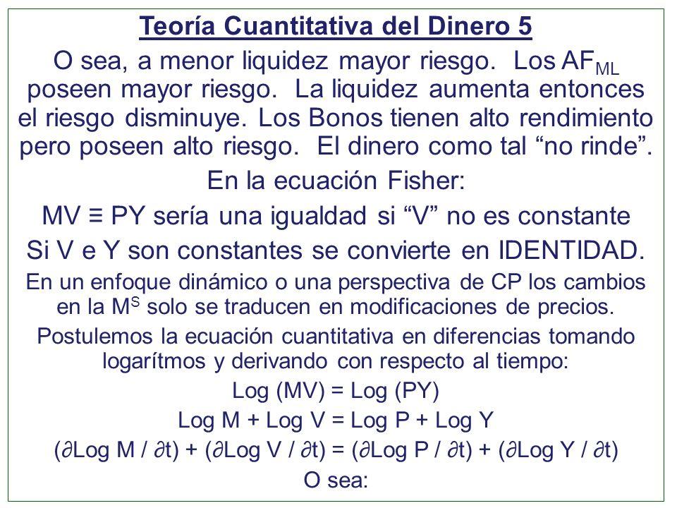 Teoría Cuantitativa del Dinero 5 O sea, a menor liquidez mayor riesgo. Los AF ML poseen mayor riesgo. La liquidez aumenta entonces el riesgo disminuye