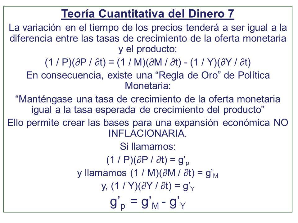 Teoría Cuantitativa del Dinero 7 La variación en el tiempo de los precios tenderá a ser igual a la diferencia entre las tasas de crecimiento de la ofe