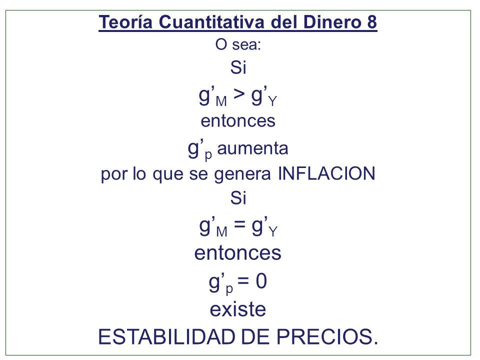 Teoría Cuantitativa del Dinero 8 O sea: Si g M > g Y entonces g p aumenta por lo que se genera INFLACION Si g M = g Y entonces g p = 0 existe ESTABILI