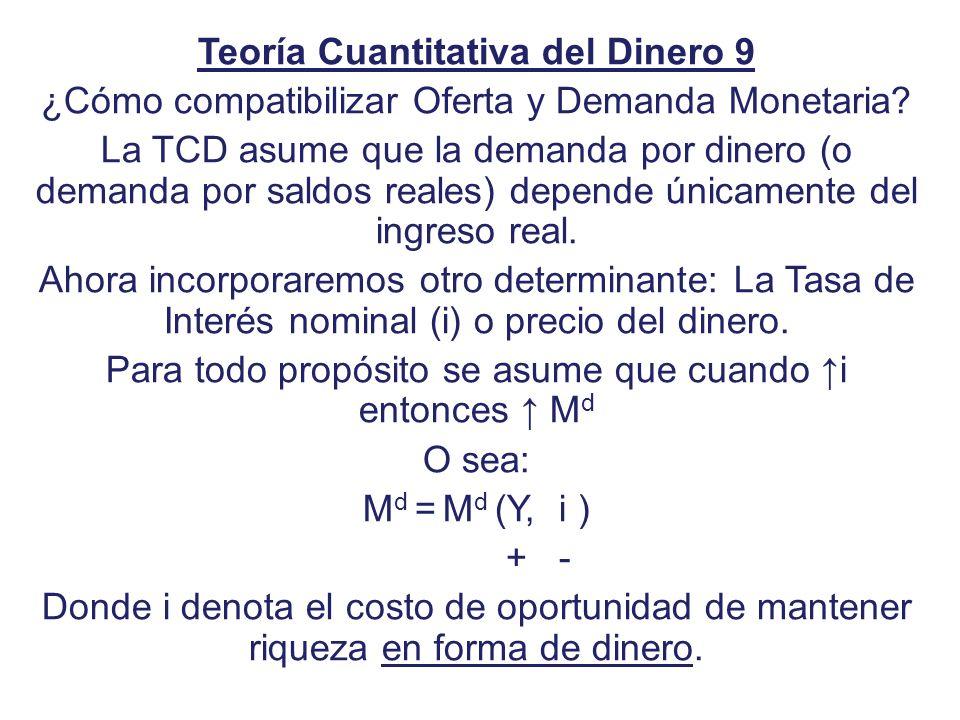 Teoría Cuantitativa del Dinero 9 ¿Cómo compatibilizar Oferta y Demanda Monetaria? La TCD asume que la demanda por dinero (o demanda por saldos reales)