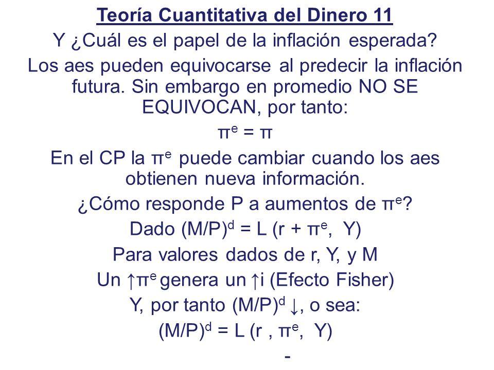 Teoría Cuantitativa del Dinero 11 Y ¿Cuál es el papel de la inflación esperada? Los aes pueden equivocarse al predecir la inflación futura. Sin embarg