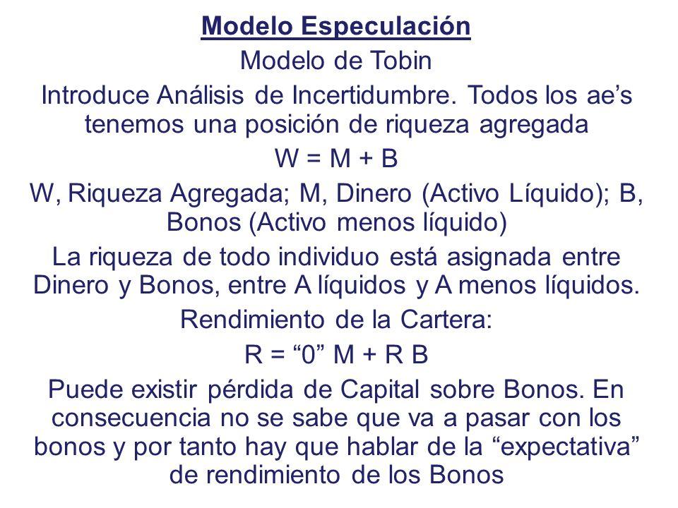 Modelo Especulación Modelo de Tobin Introduce Análisis de Incertidumbre. Todos los aes tenemos una posición de riqueza agregada W = M + B W, Riqueza A