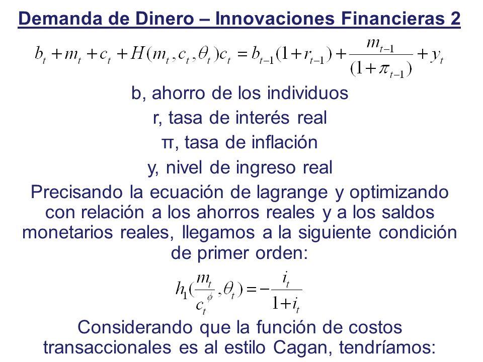Demanda de Dinero – Innovaciones Financieras 2 b, ahorro de los individuos r, tasa de interés real π, tasa de inflación y, nivel de ingreso real Preci