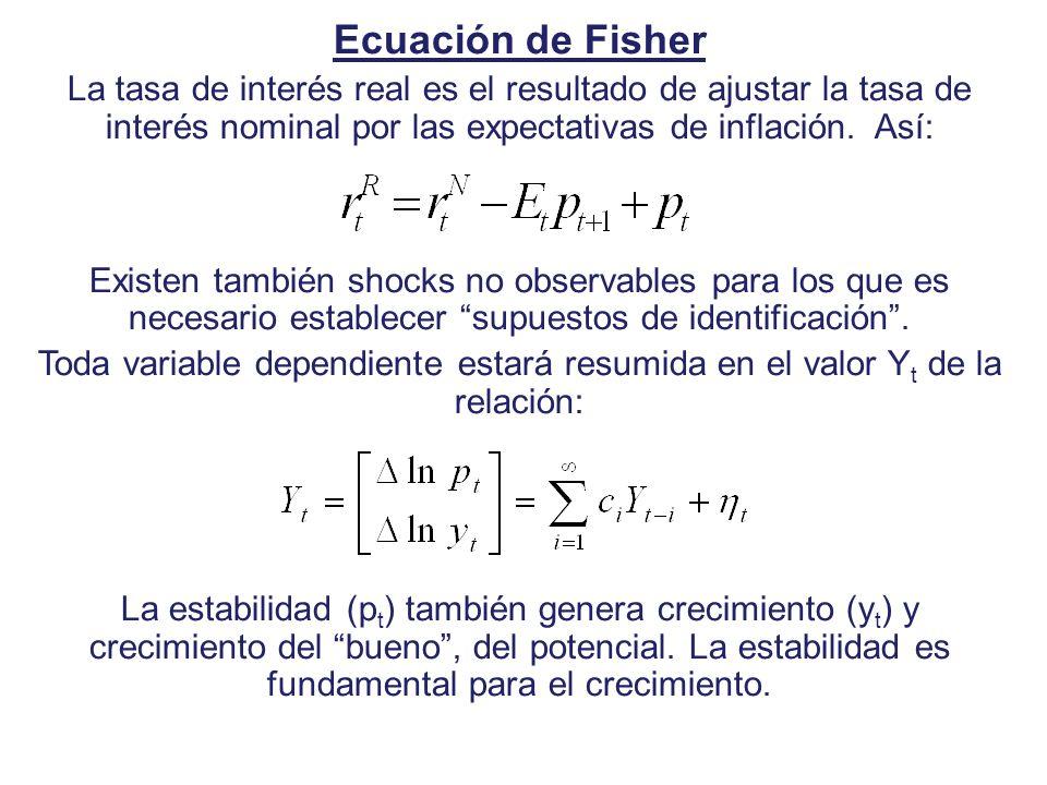 Ecuación de Fisher La tasa de interés real es el resultado de ajustar la tasa de interés nominal por las expectativas de inflación. Así: Existen tambi